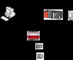 PiiGAB M-Bus 900, PiiGAB MBus 900, M-Bus omvandlare, MBus omvandlare, mbus gateway, m-bus gateway, m-bus converter, mbus converter, mbus gateway/converter, m-bus gateway/converter, MBus till Modbus, MBus2Modbus,
